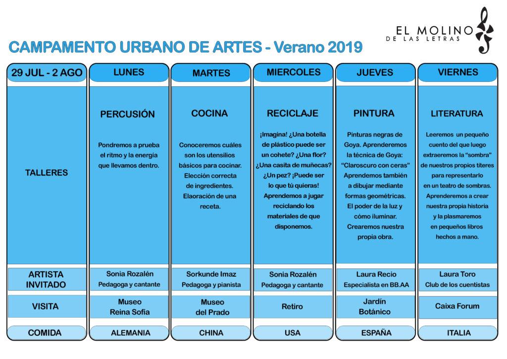 Campamento Urbano de Artes, verano en El Molino de Las Letras, Escuela de Música, Danza y otras Artes en el corazón de Madrid