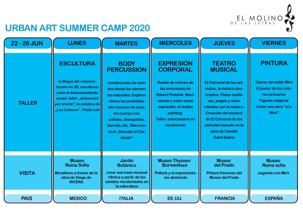 URBAN ART SUMMER CAMP El Molino de Las Letras Programación semanal