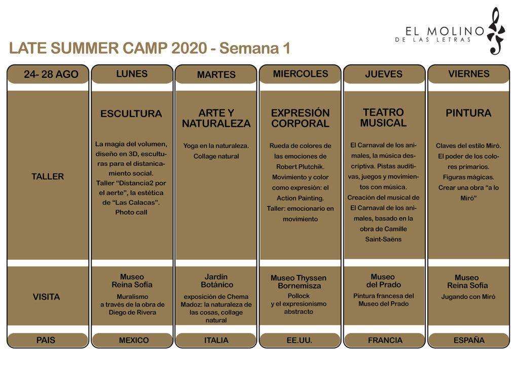 LATE SUMMER CAMP - El Molino de Las Letras -Programación Campamento de Verano 2020