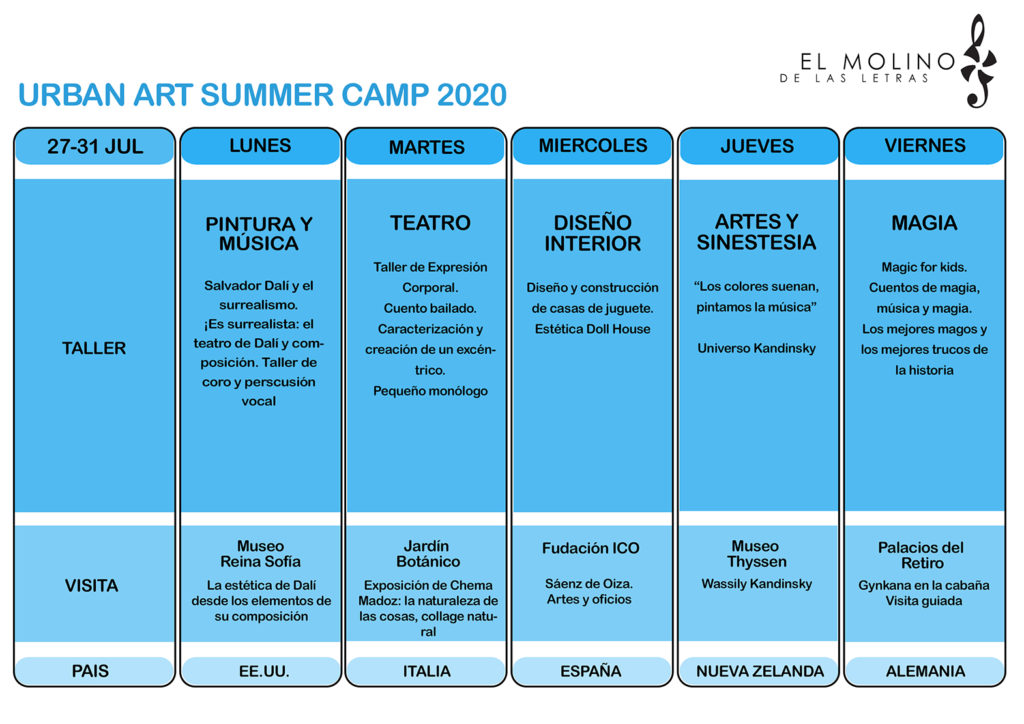 URBAN ART SUMMER CAMP El Molino de Las Letras Programación